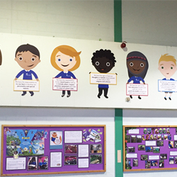 Bespoke Children Rights and Responsibilities Display
