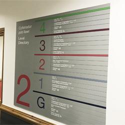 Slat level directory signage