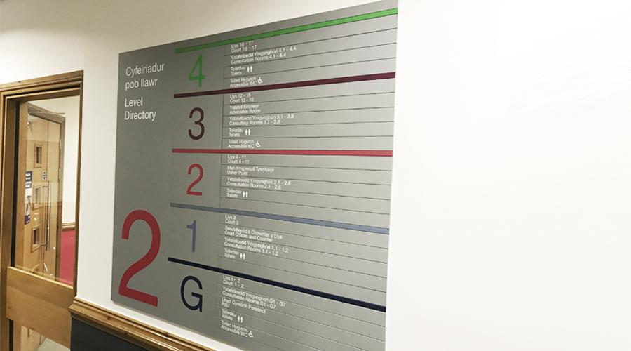Slat Level directory
