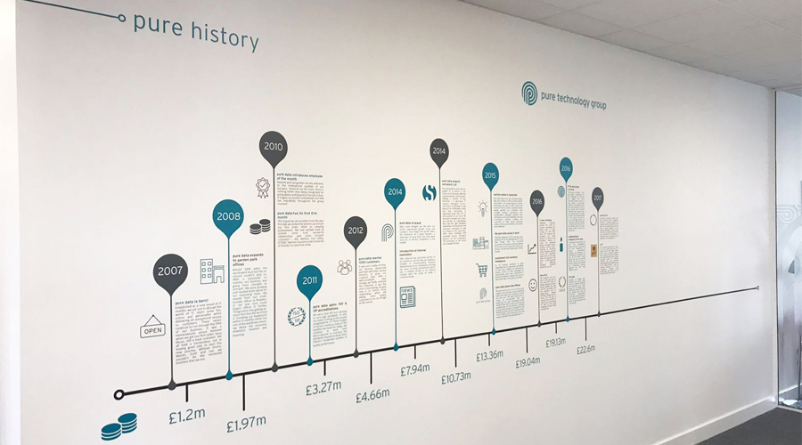 Vinyl Office Timeline Graphics